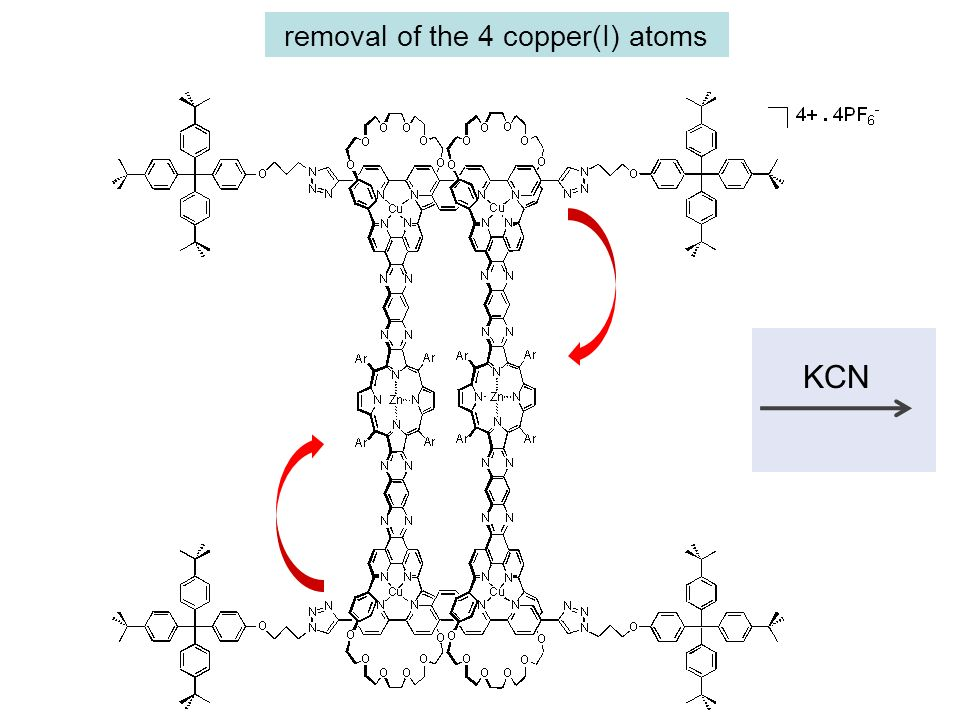 removal of the 4 copper(I) atoms