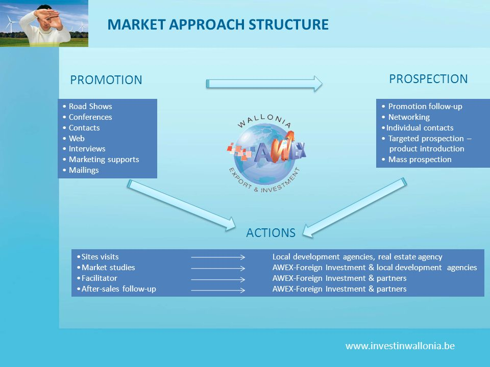 MARKET APPROACH STRUCTURE