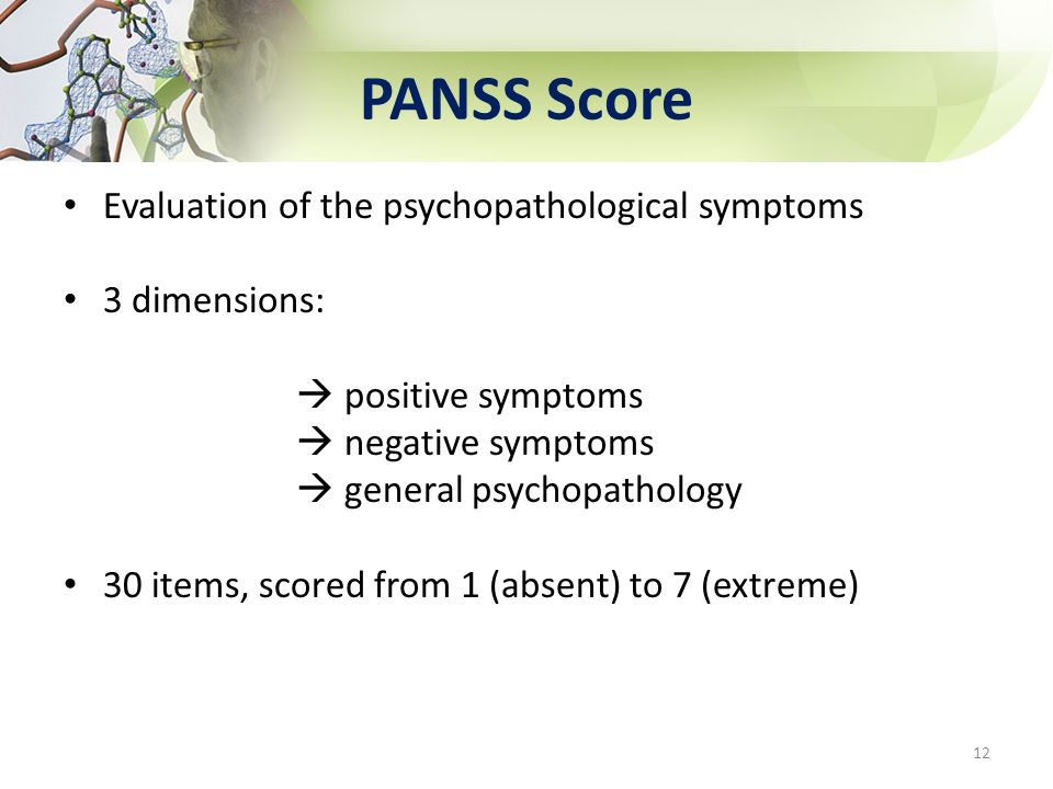 PANSS Score Evaluation of the psychopathological symptoms