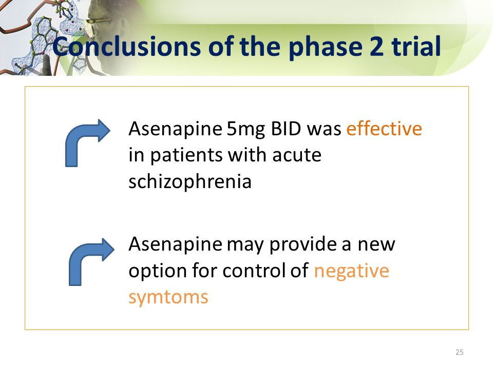 Conclusions of the phase 2 trial