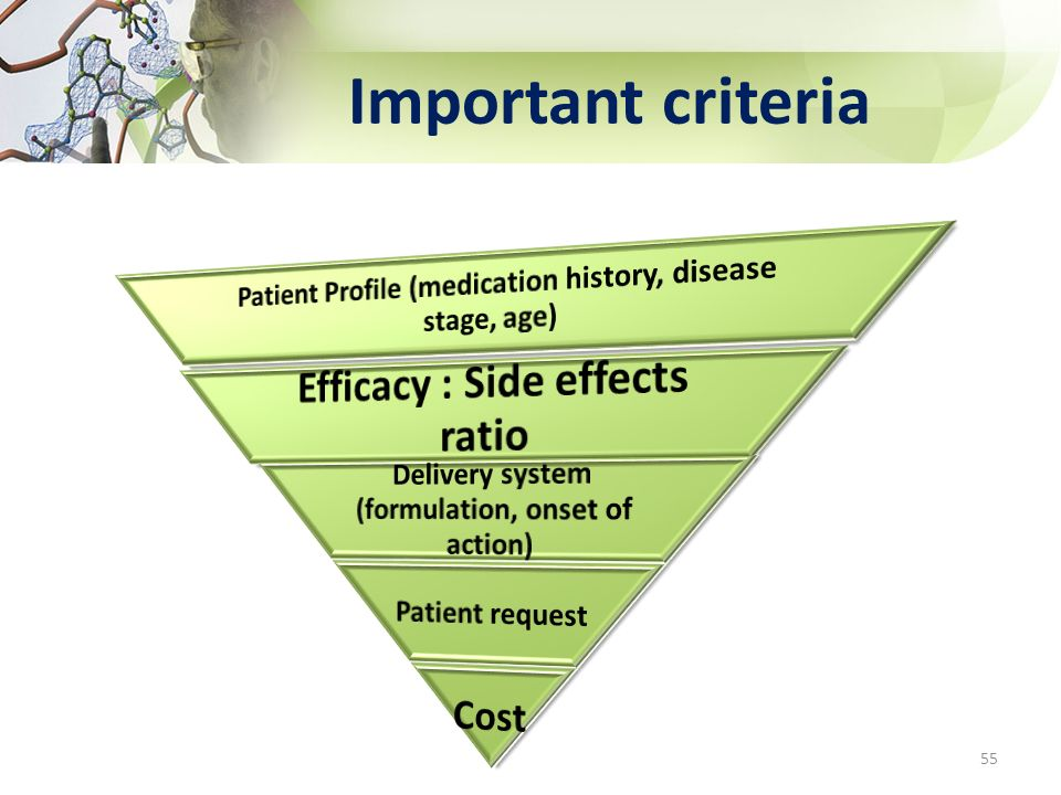 Important criteria Efficacy : Side effects ratio Cost