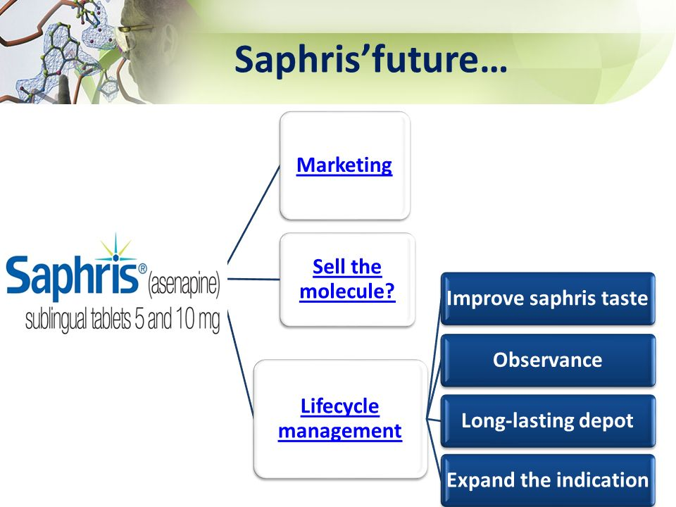 Saphris'future… Saphris Marketing Sell the molecule