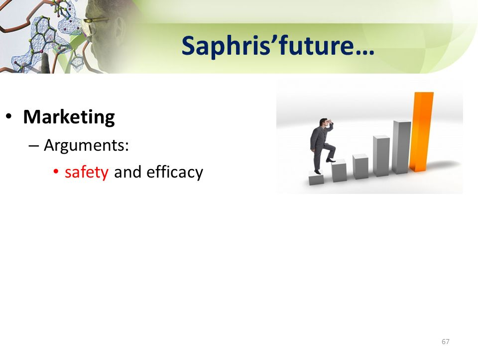 Saphris'future… Marketing Arguments: safety and efficacy 67