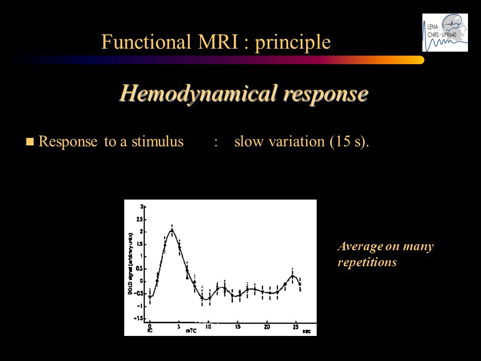 Hemodynamical response