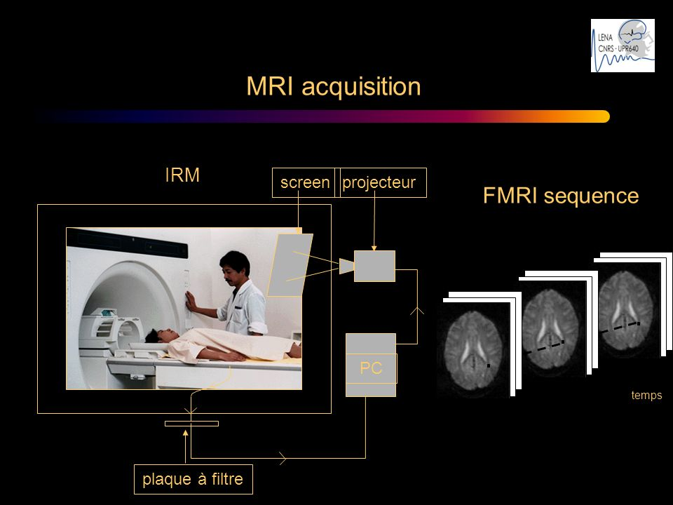 MRI acquisition FMRI sequence IRM screen projecteur PC plaque à filtre