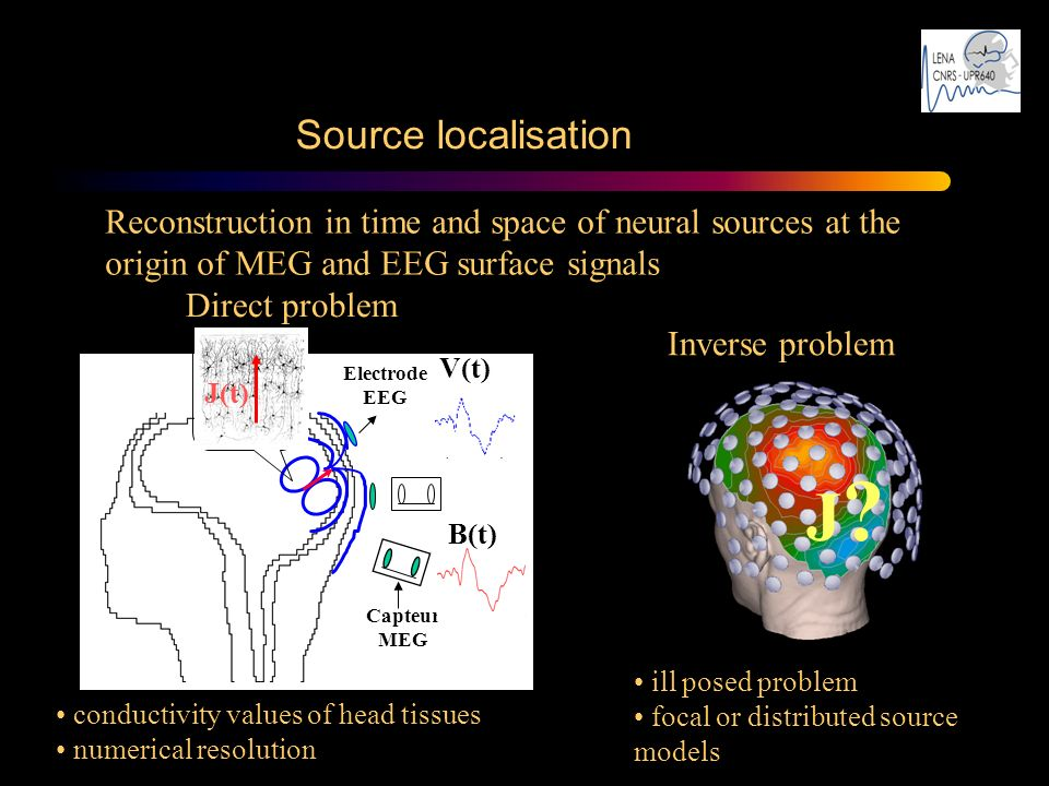 Source localisation Reconstruction in time and space of neural sources at the origin of MEG and EEG surface signals.