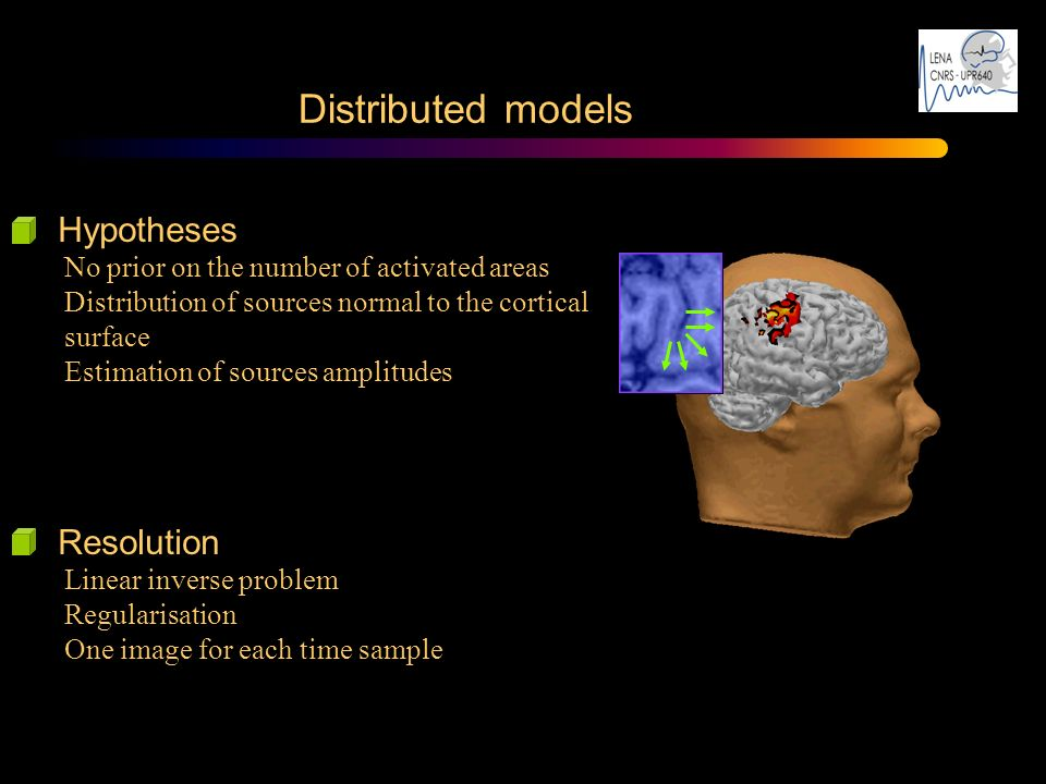 Distributed models Hypotheses Resolution