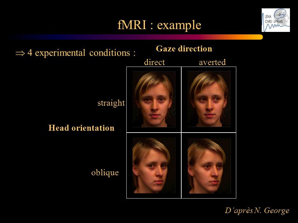 fMRI : example  4 experimental conditions : Gaze direction direct