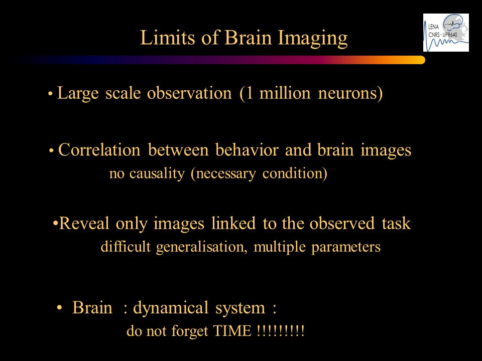 Limits of Brain Imaging