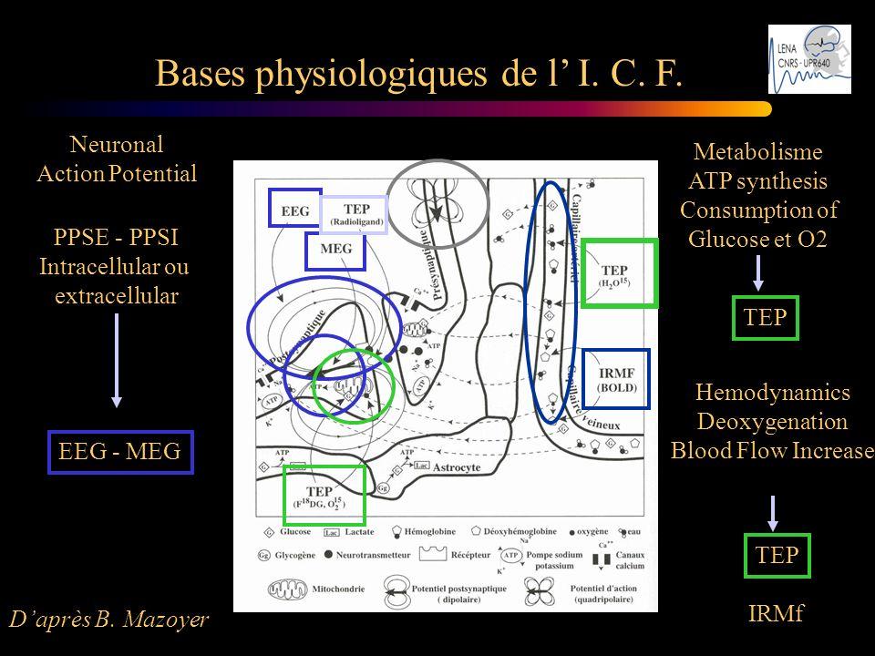 Bases physiologiques de l' I. C. F.