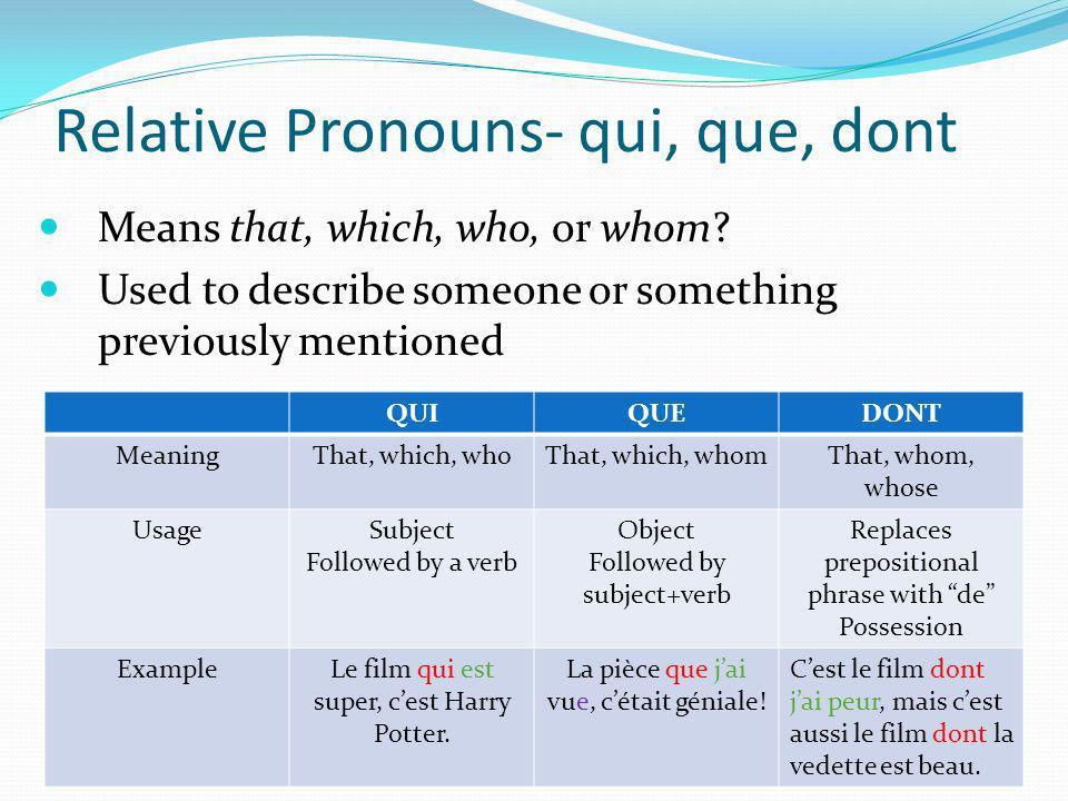 Relative Pronouns- qui, que, dont