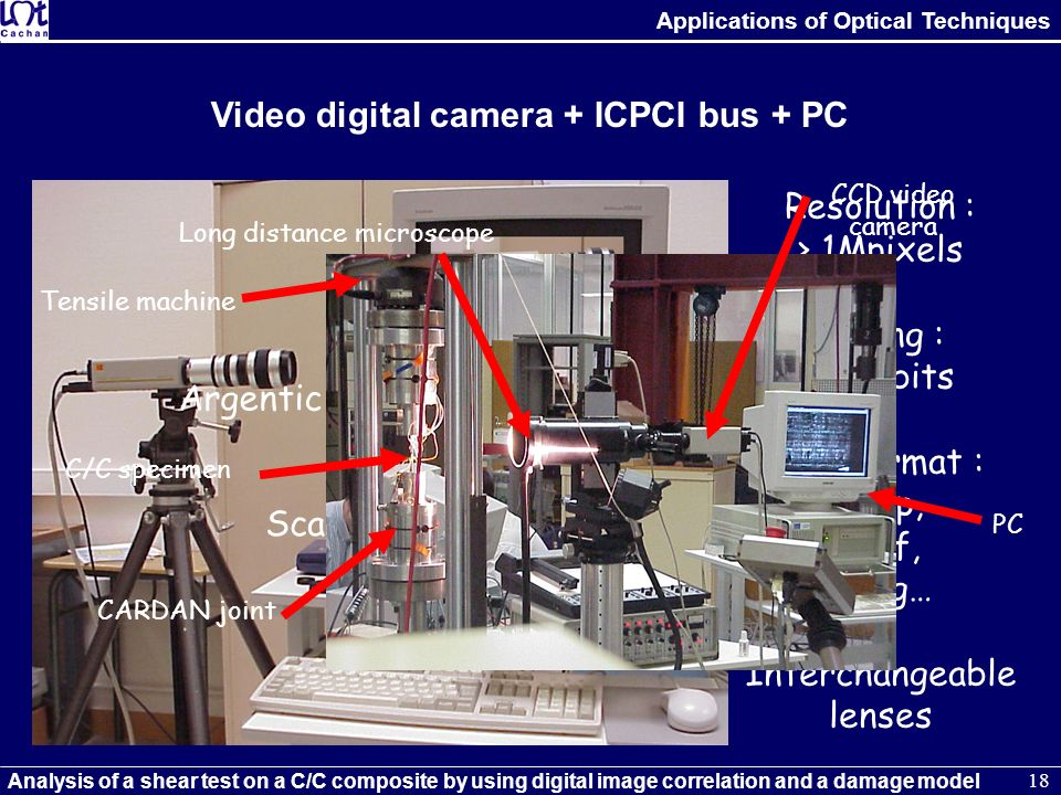 Video digital camera + ICPCI bus + PC