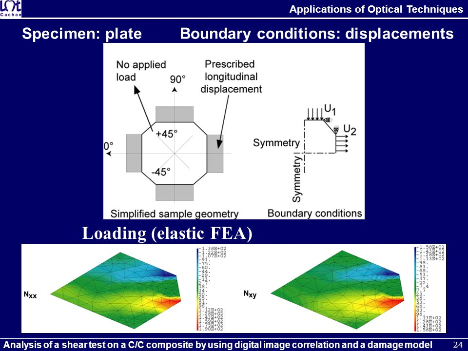 Boundary conditions: displacements