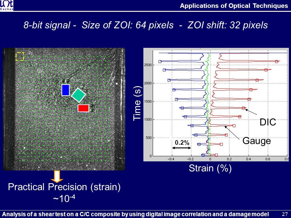 8-bit signal - Size of ZOI: 64 pixels - ZOI shift: 32 pixels