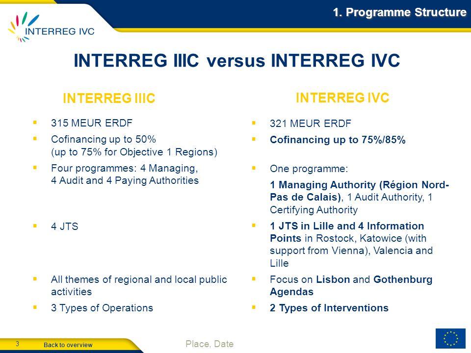 INTERREG IIIC versus INTERREG IVC
