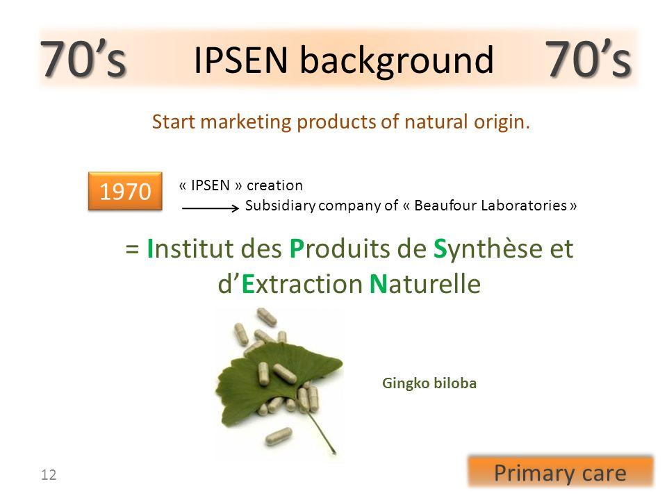 70's 70's IPSEN background. Start marketing products of natural origin.