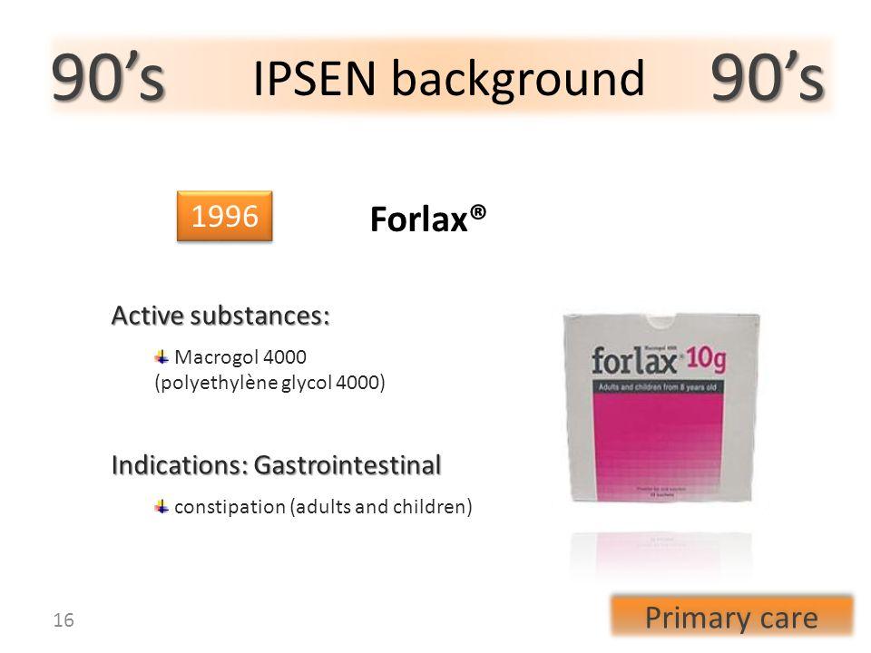 90's 90's IPSEN background Forlax® 1996 Primary care
