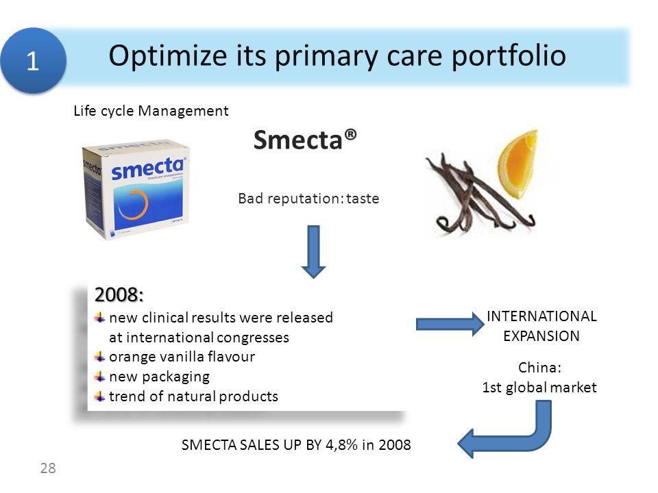 Optimize its primary care portfolio
