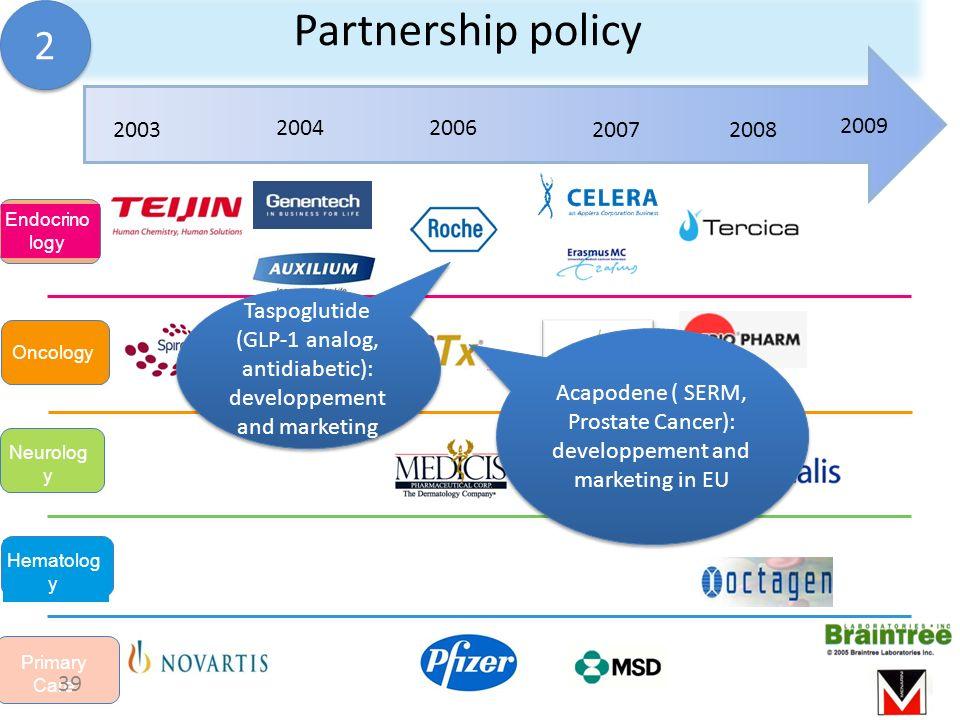 2 Partnership policy. 2003. 2004. 2006. 2007. 2008. 2009. Endocrinology.
