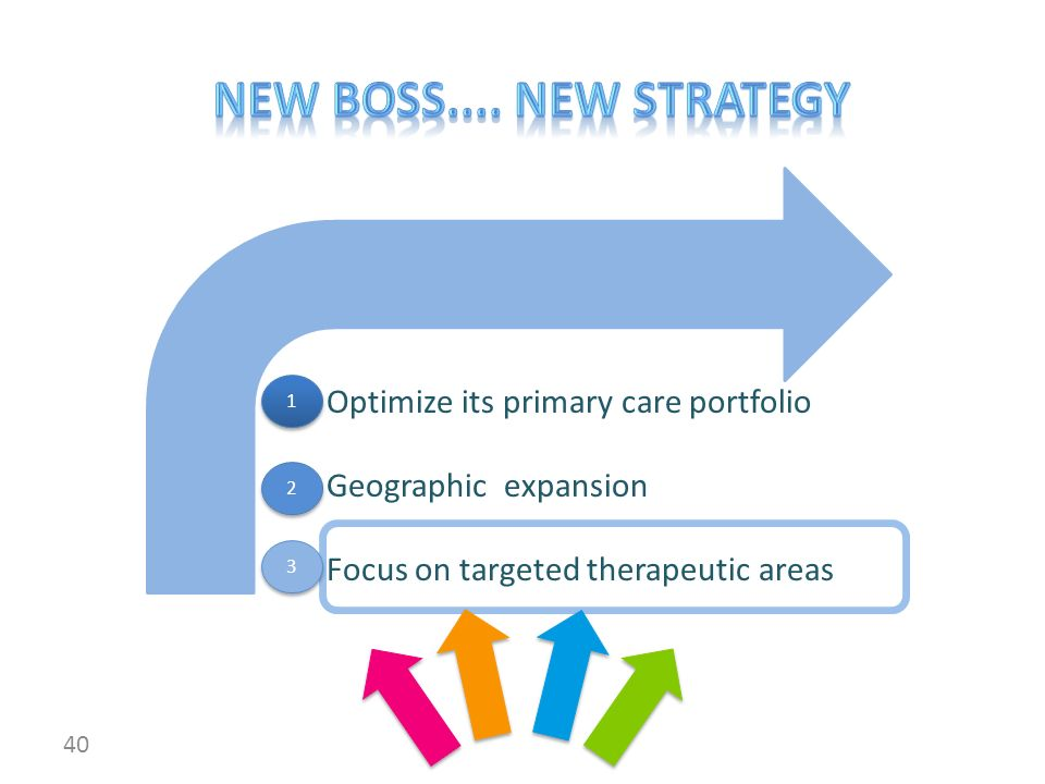 New boss.... New strategy Optimize its primary care portfolio