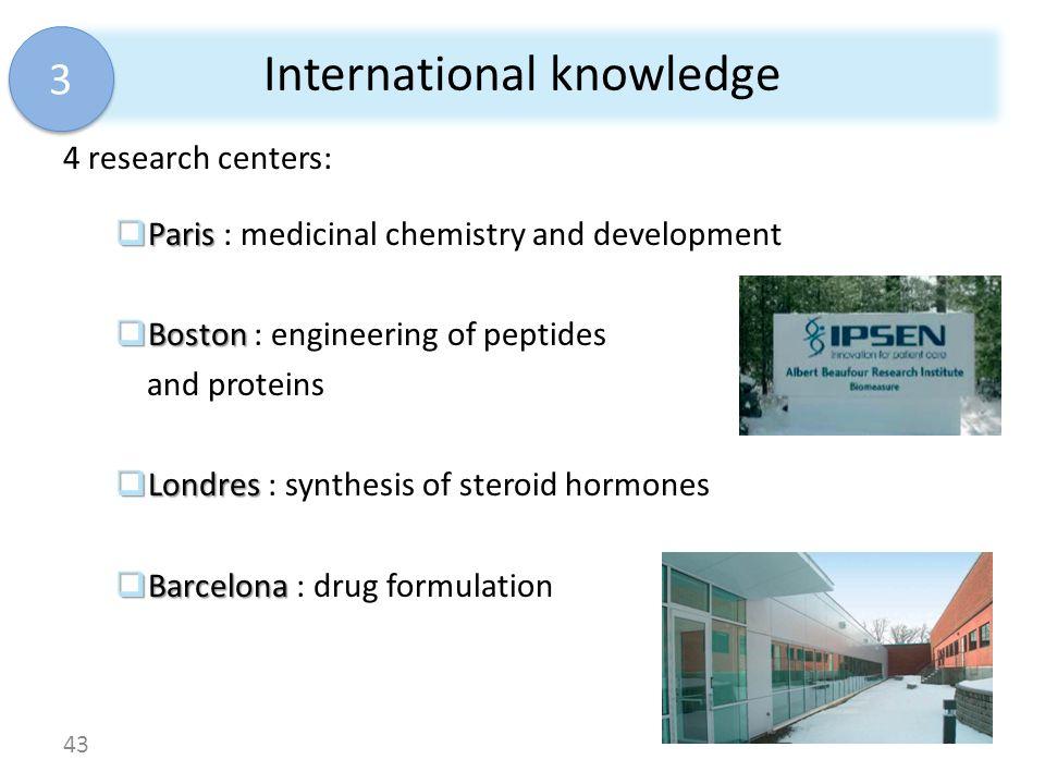 International knowledge
