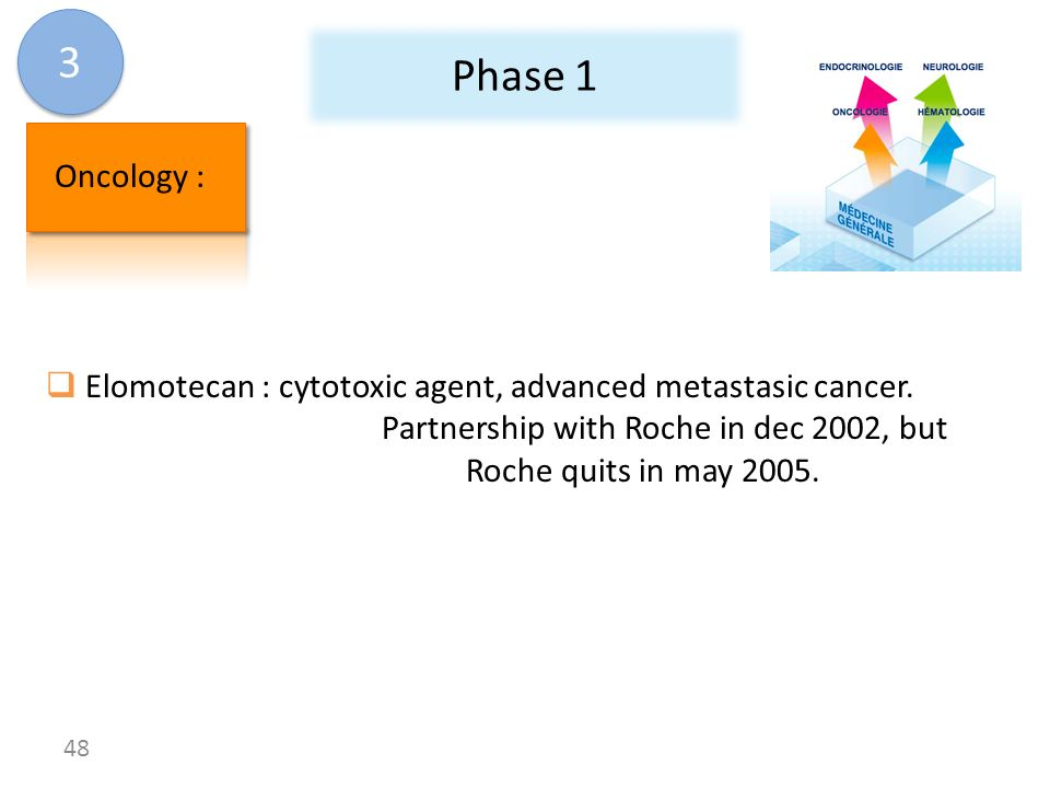 3 Phase 1. Oncology : Elomotecan : cytotoxic agent, advanced metastasic cancer.