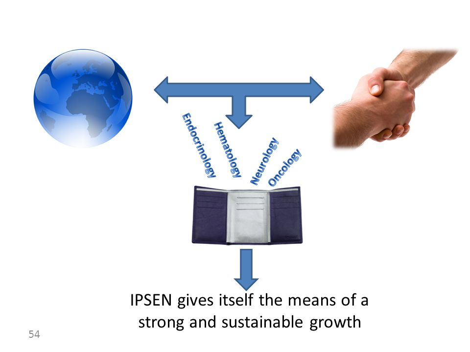 IPSEN gives itself the means of a strong and sustainable growth