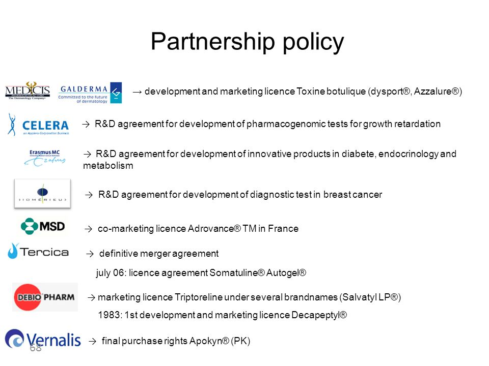 Partnership policy → development and marketing licence Toxine botulique (dysport®, Azzalure®)