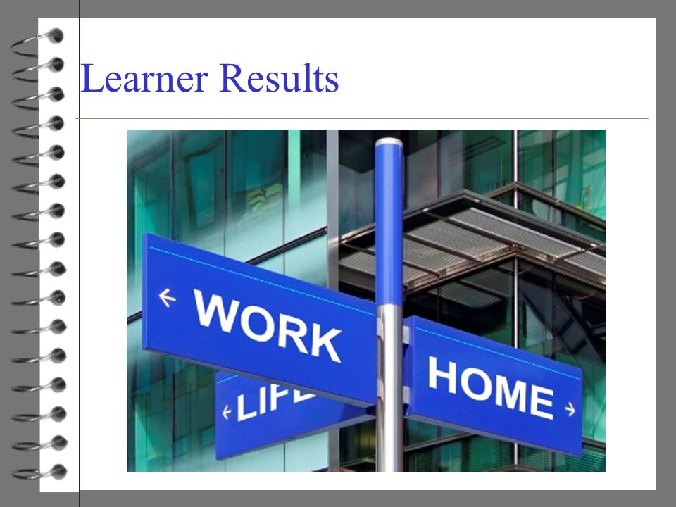 Learner Results