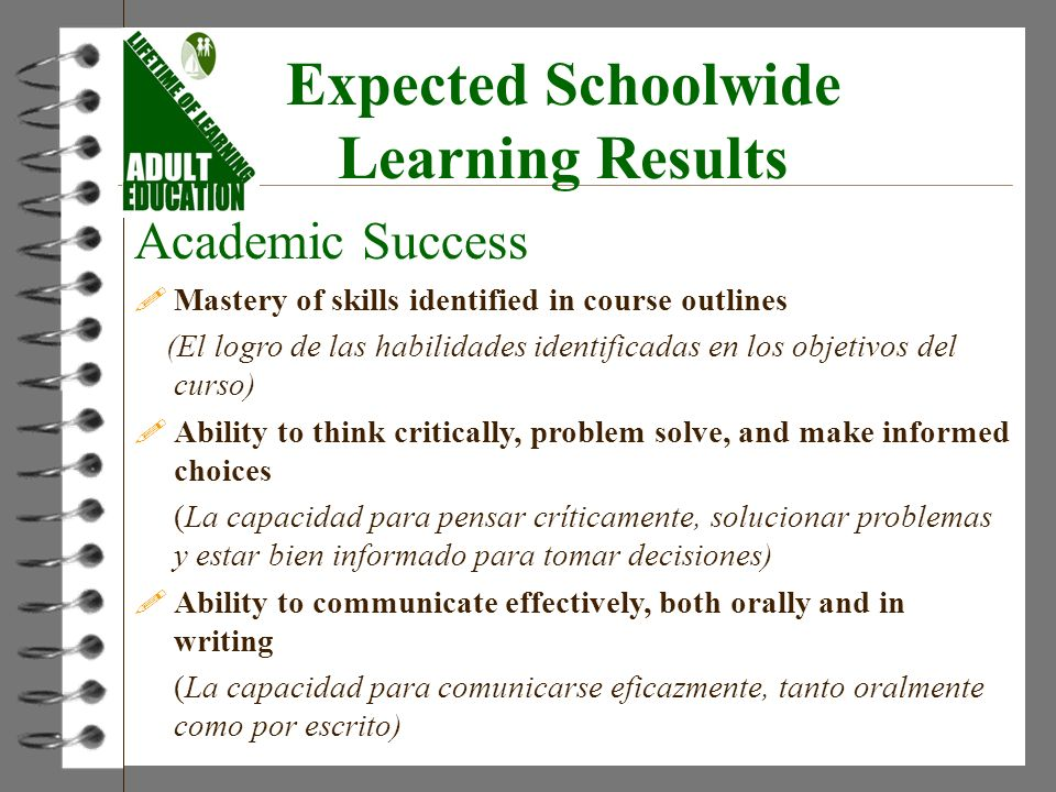 Expected Schoolwide Learning Results