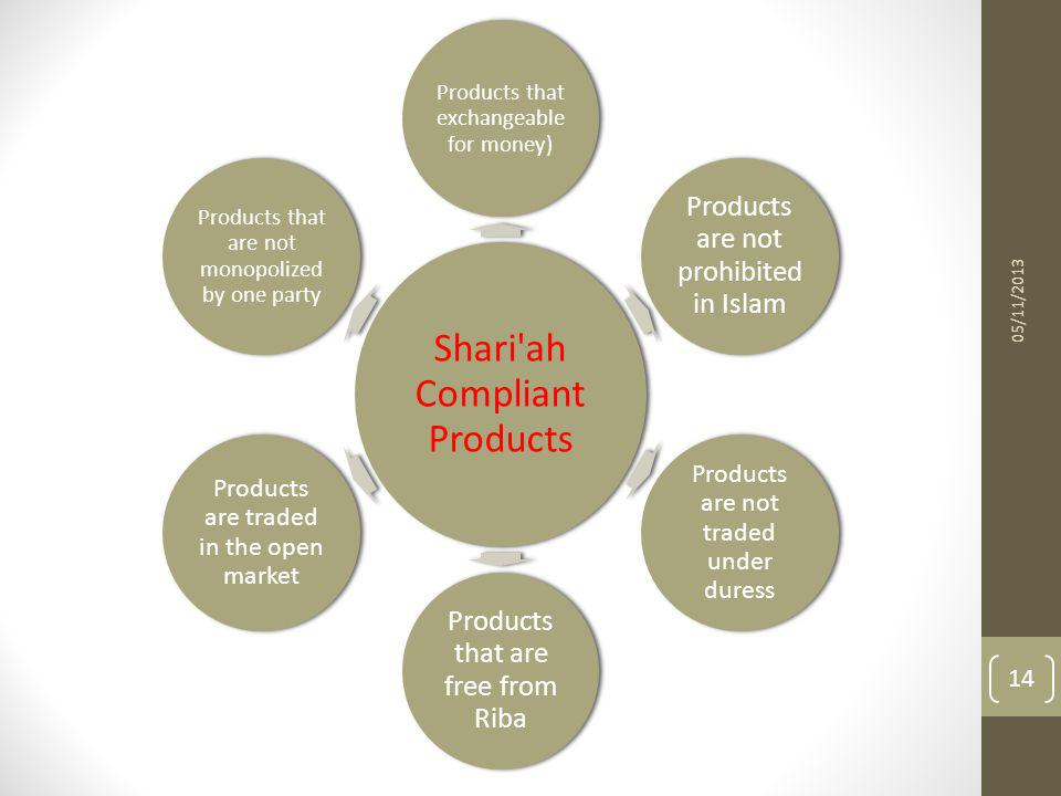 Shari ah Compliant Products