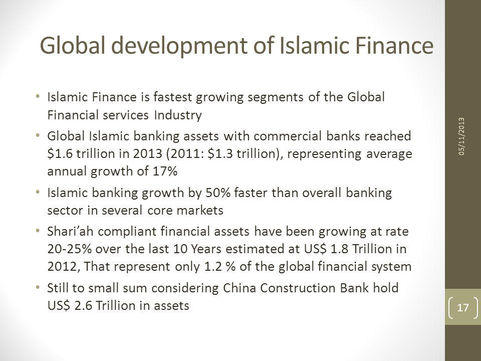 Global development of Islamic Finance