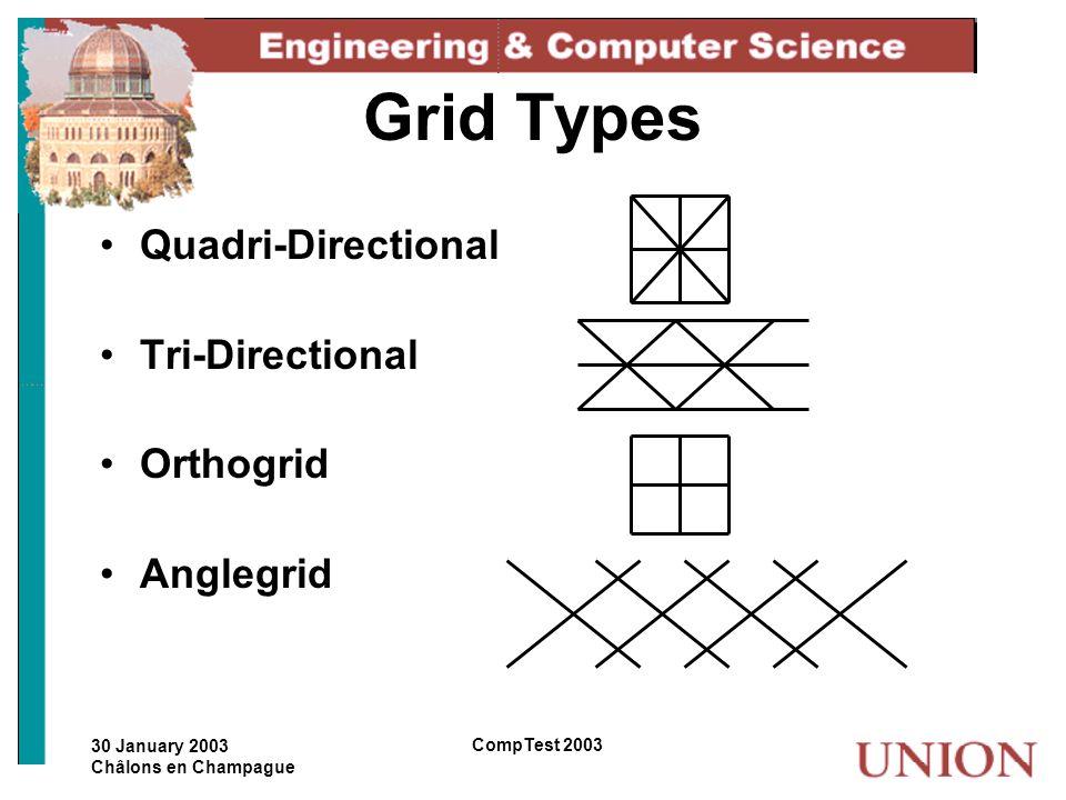 Grid Types Quadri-Directional Tri-Directional Orthogrid Anglegrid