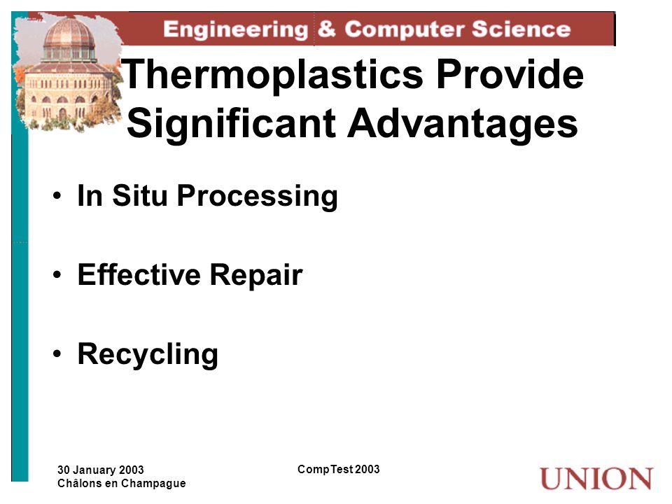 Thermoplastics Provide Significant Advantages