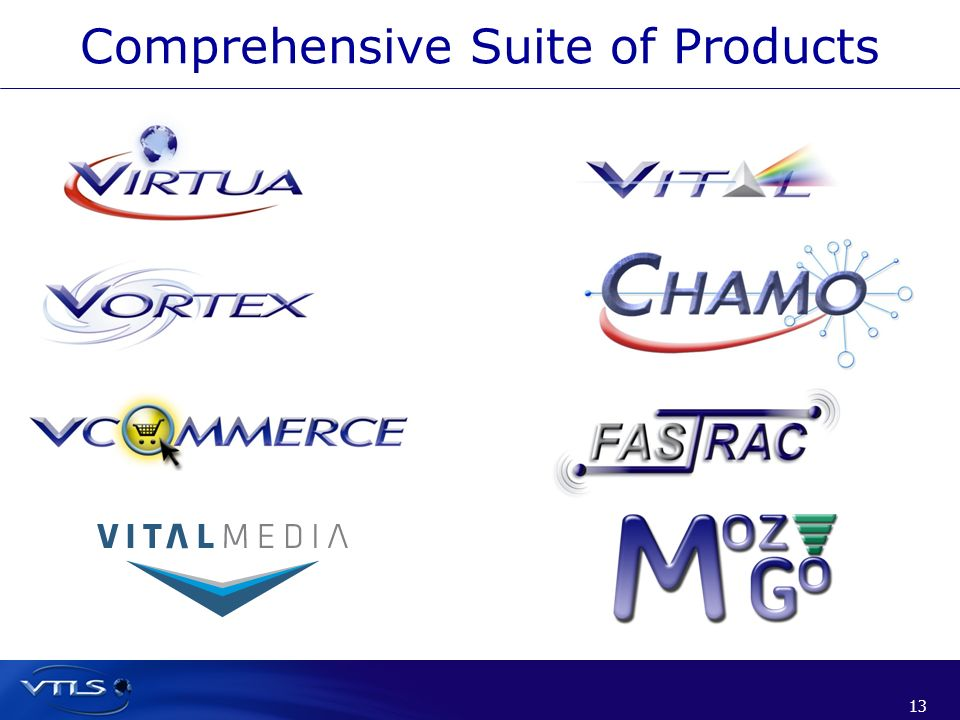 Comprehensive Suite of Products