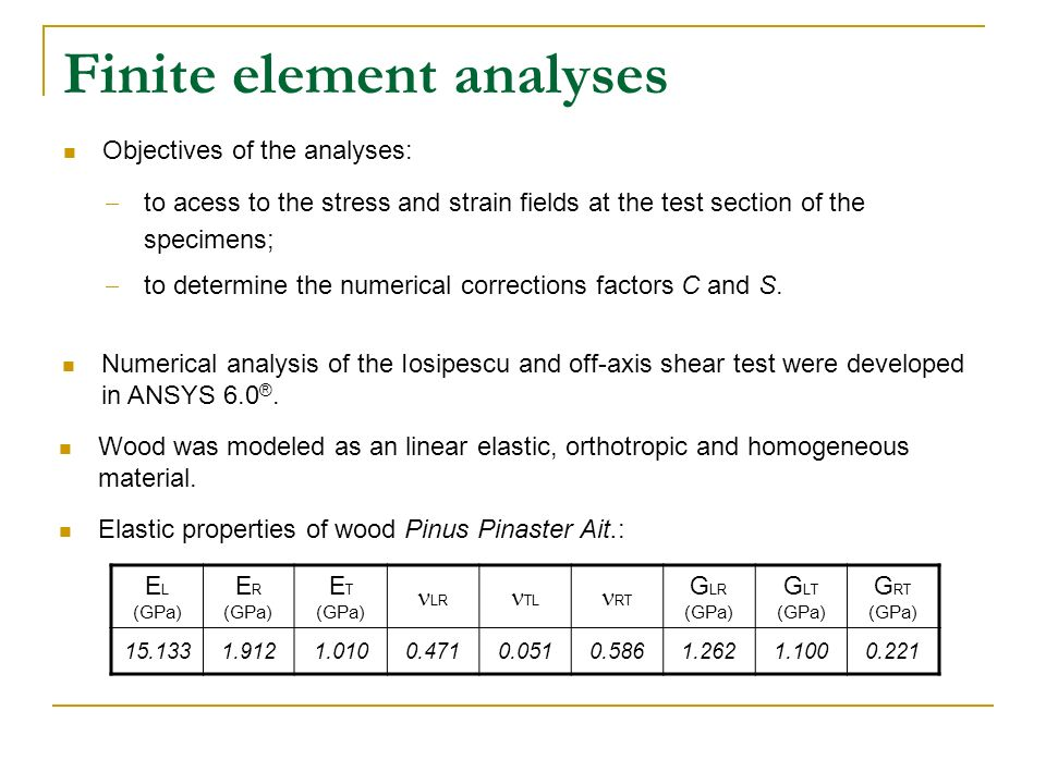 Finite element analyses