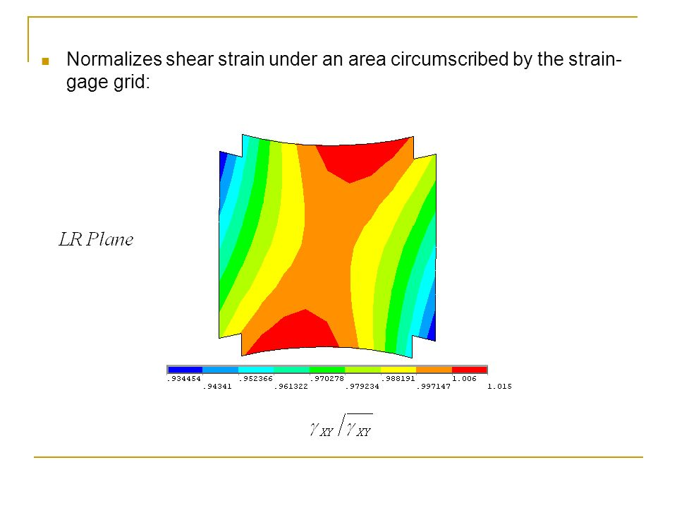 Normalizes shear strain under an area circumscribed by the strain-gage grid: