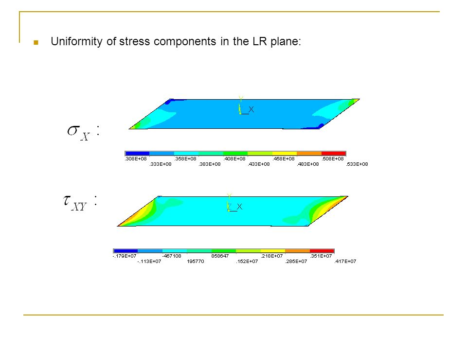 Uniformity of stress components in the LR plane: