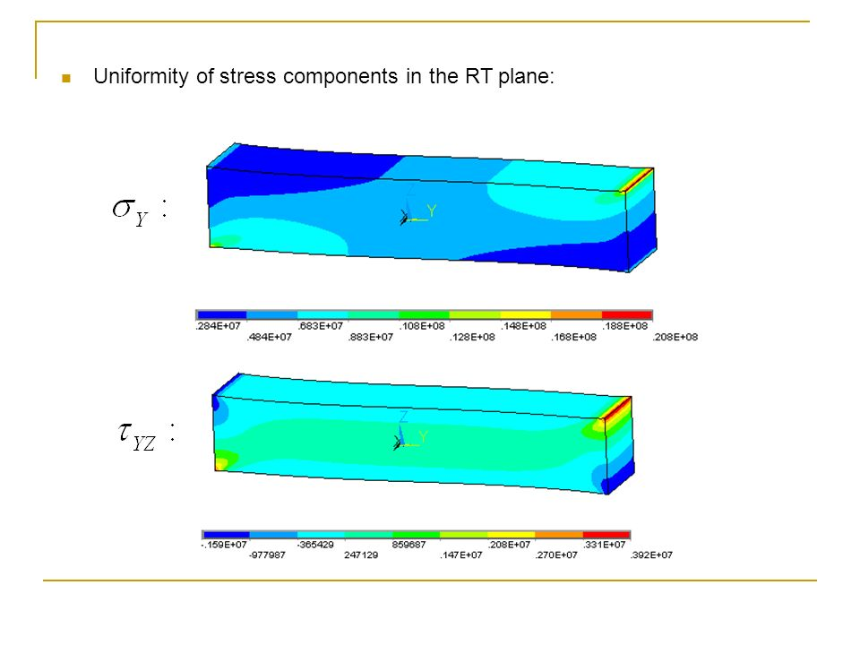 Uniformity of stress components in the RT plane: