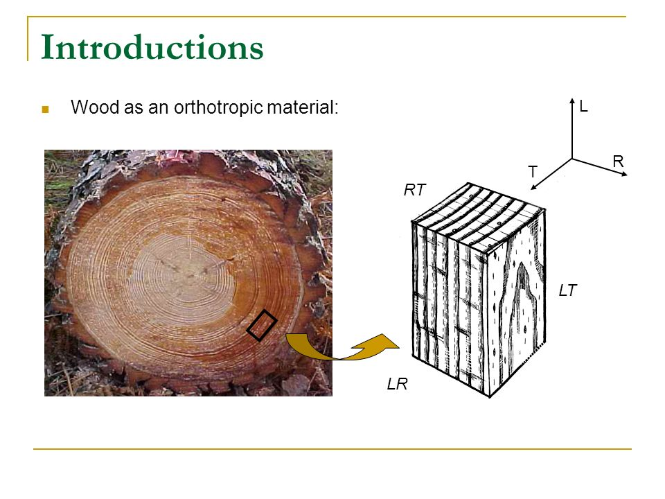 Introductions Wood as an orthotropic material: L R T LR LT RT