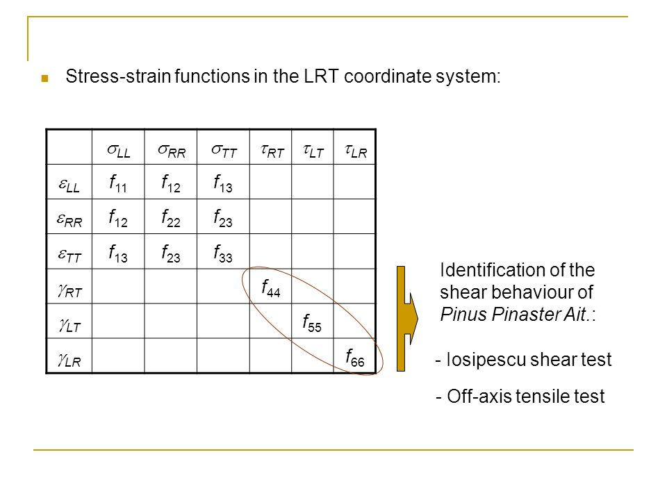 Stress-strain functions in the LRT coordinate system: