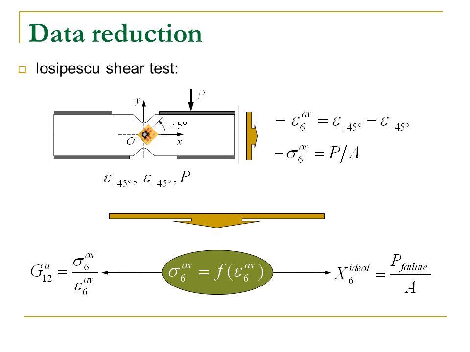 Data reduction Iosipescu shear test: