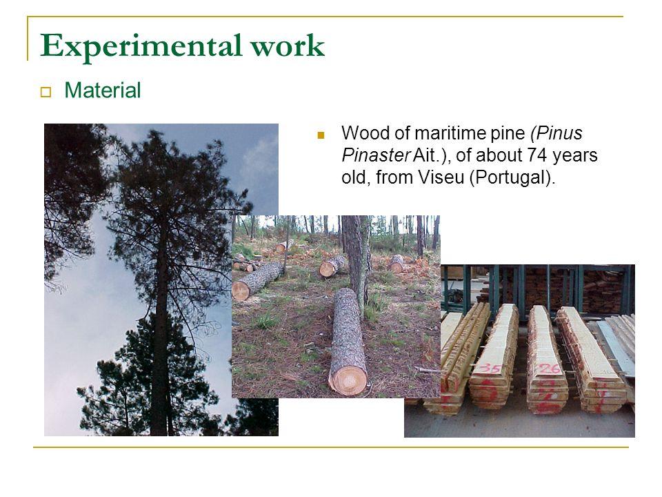 Experimental work Material
