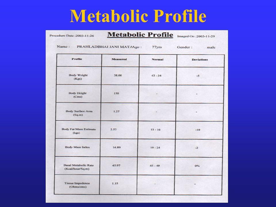 Metabolic Profile
