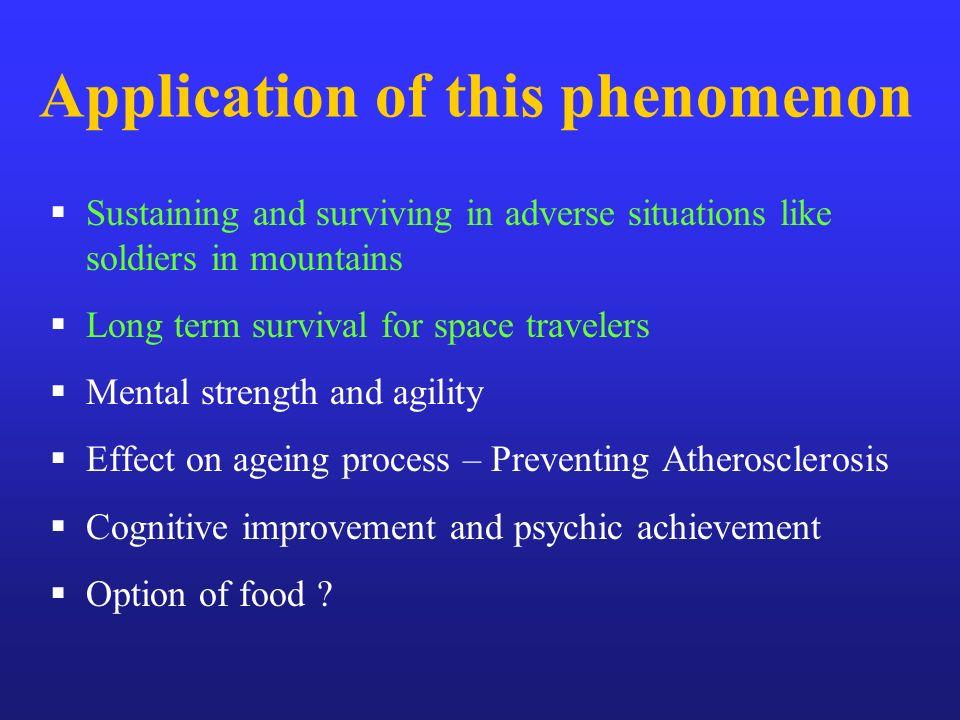 Application of this phenomenon