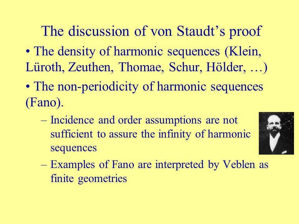 The discussion of von Staudt's proof