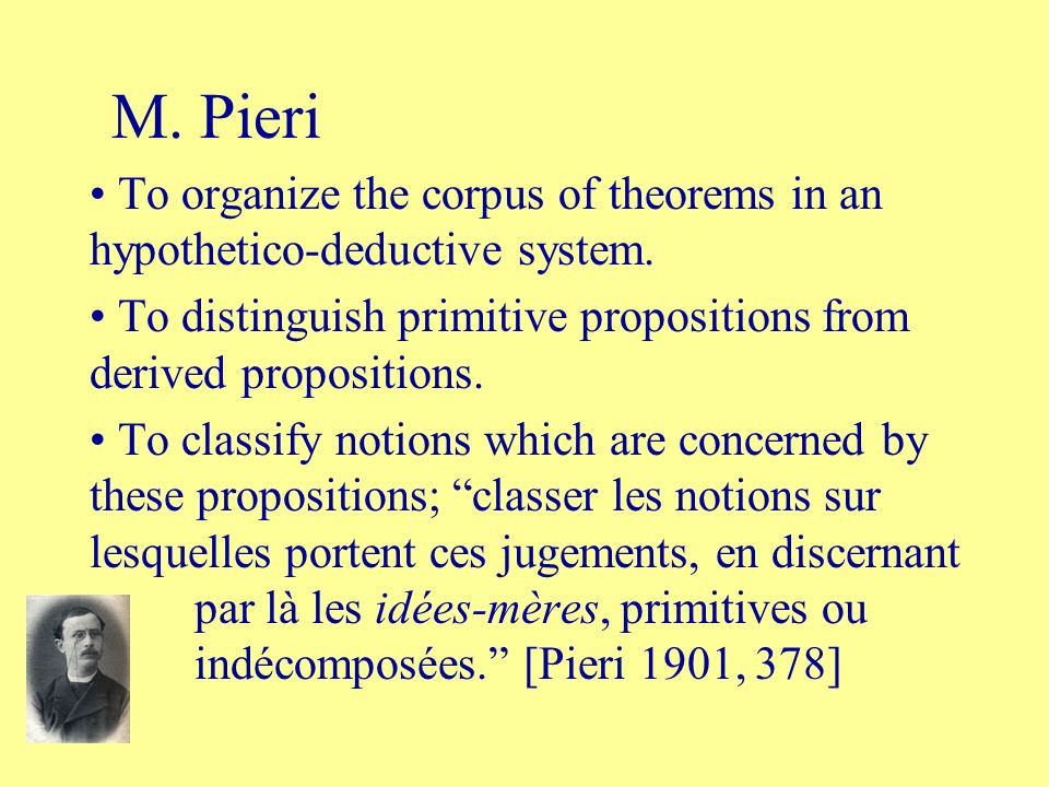 M. Pieri To organize the corpus of theorems in an hypothetico-deductive system. To distinguish primitive propositions from derived propositions.