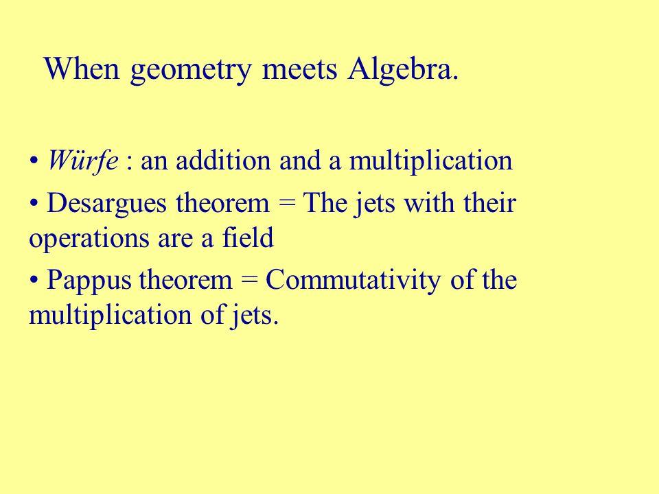 When geometry meets Algebra.