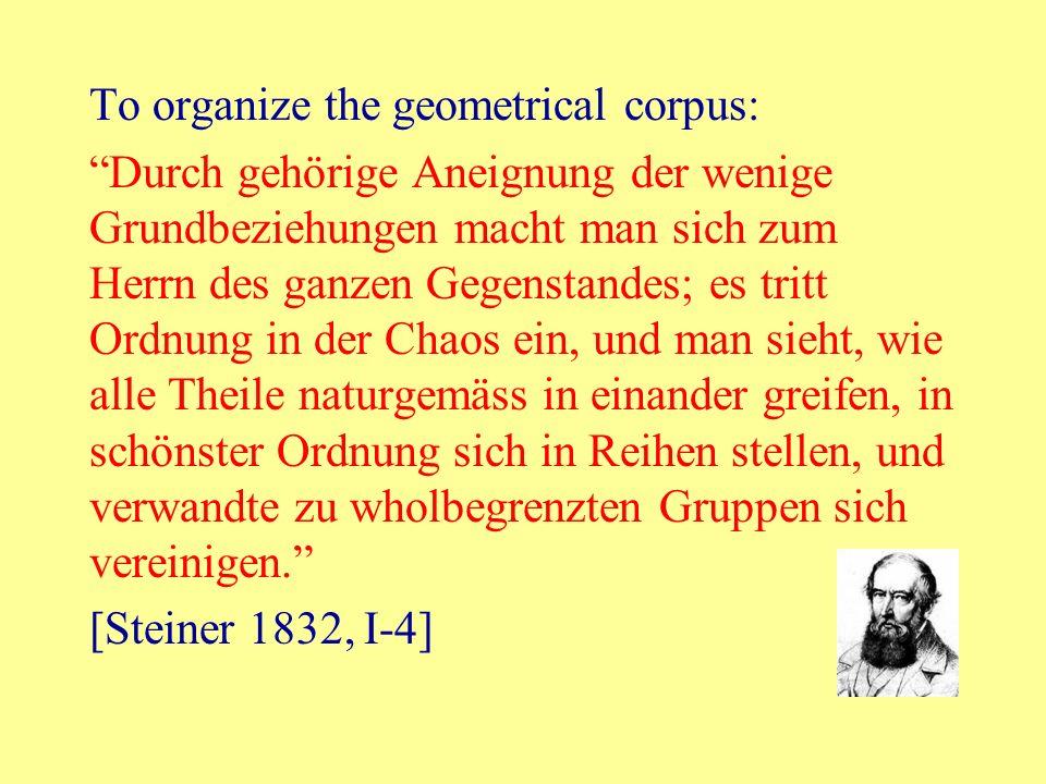 To organize the geometrical corpus: