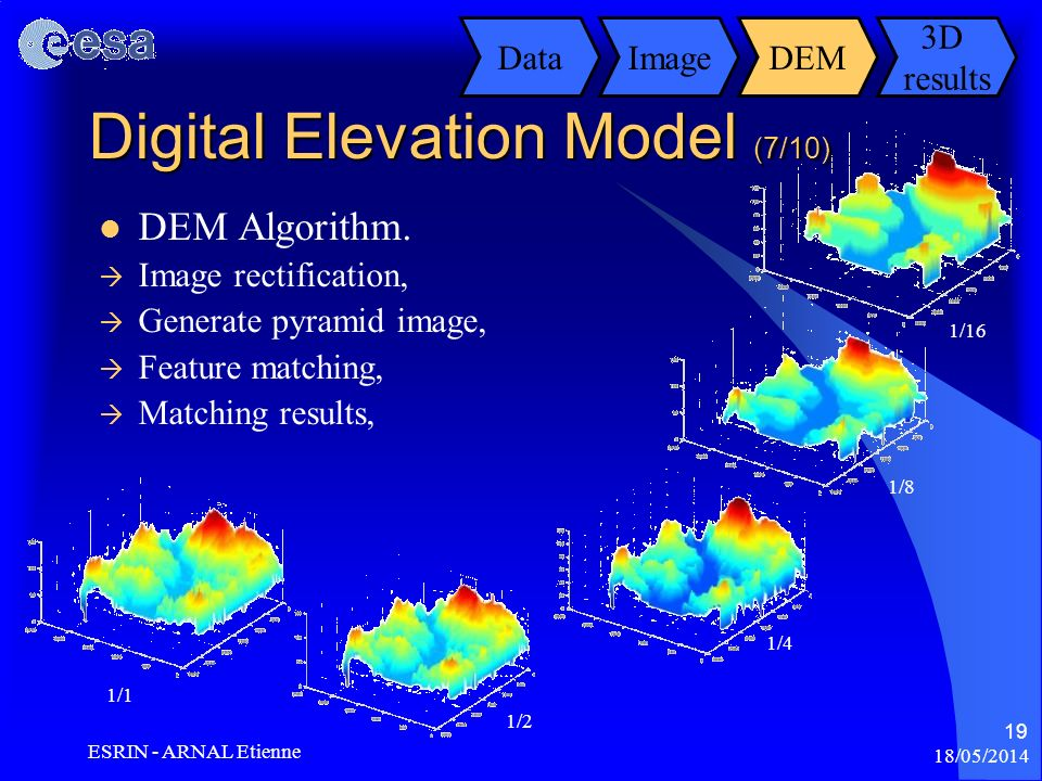 Digital Elevation Model (7/10)
